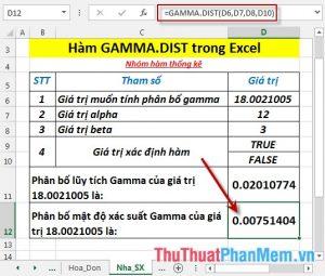 Hàm GAMMA.DIST - Hàm trả về phân bố gamma trong Excel