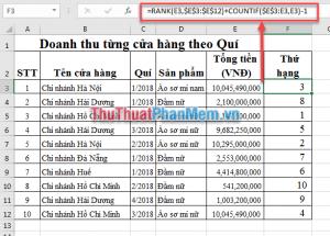 Hàm RANK - Hàm xếp thứ hạng trong Excel